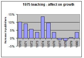 1975_growth1